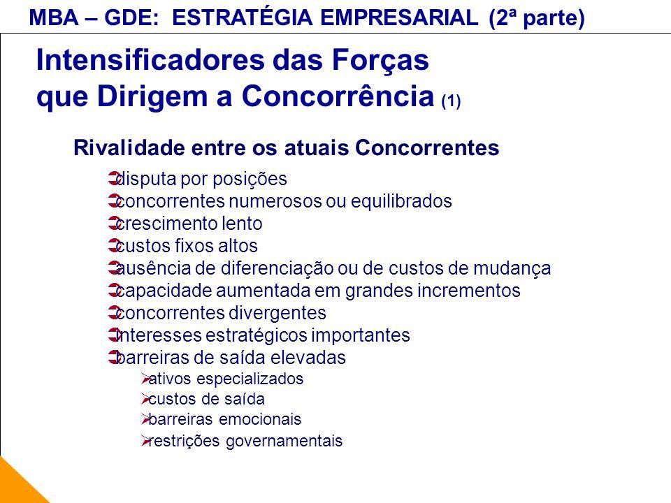 Intensificadores das Forças que Dirigem a Concorrência (1)