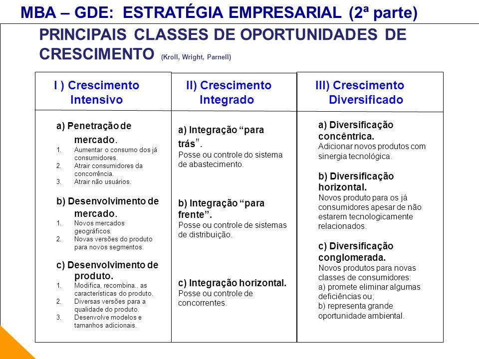 PRINCIPAIS CLASSES DE OPORTUNIDADES DE CRESCIMENTO (Kroll, Wright, Parnell)