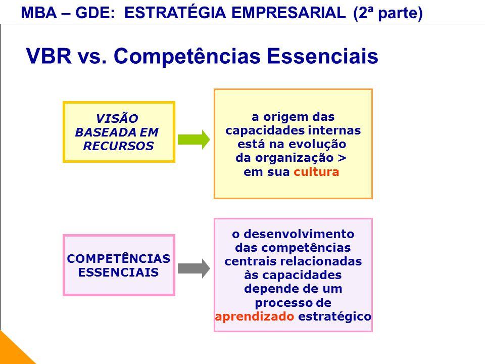 VBR vs. Competências Essenciais