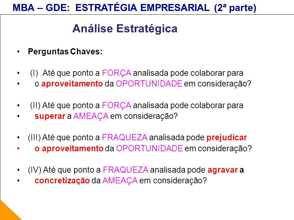 Análise Estratégica Perguntas Chaves: