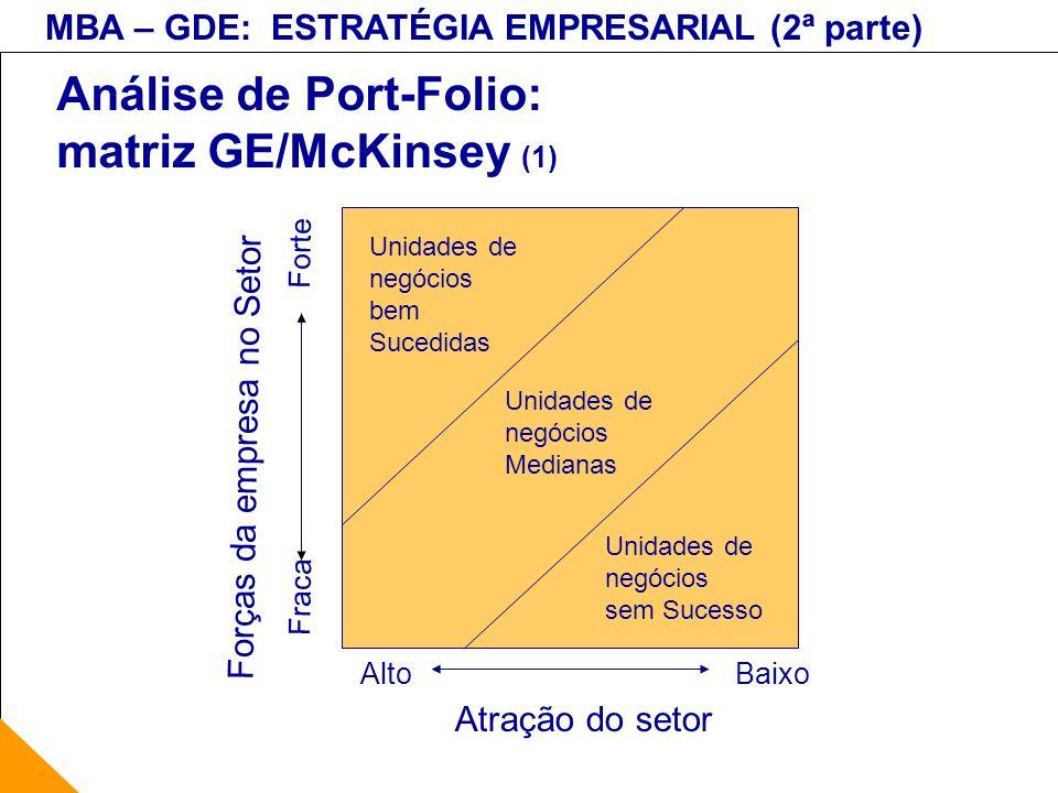 Análise de Port-Folio: matriz GE/McKinsey (1)