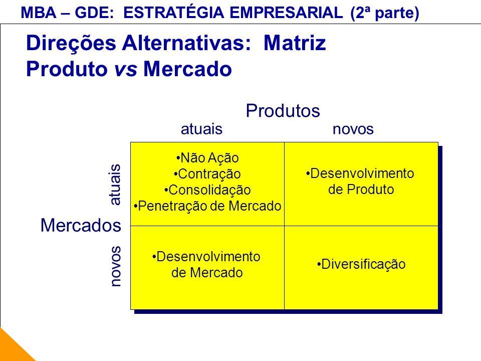 Direções Alternativas: Matriz Produto vs Mercado