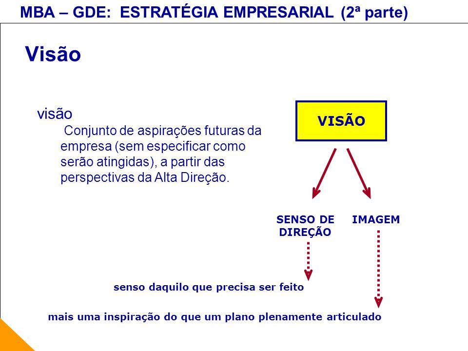 Visão visão. Conjunto de aspirações futuras da empresa (sem especificar como serão atingidas), a partir das perspectivas da Alta Direção.