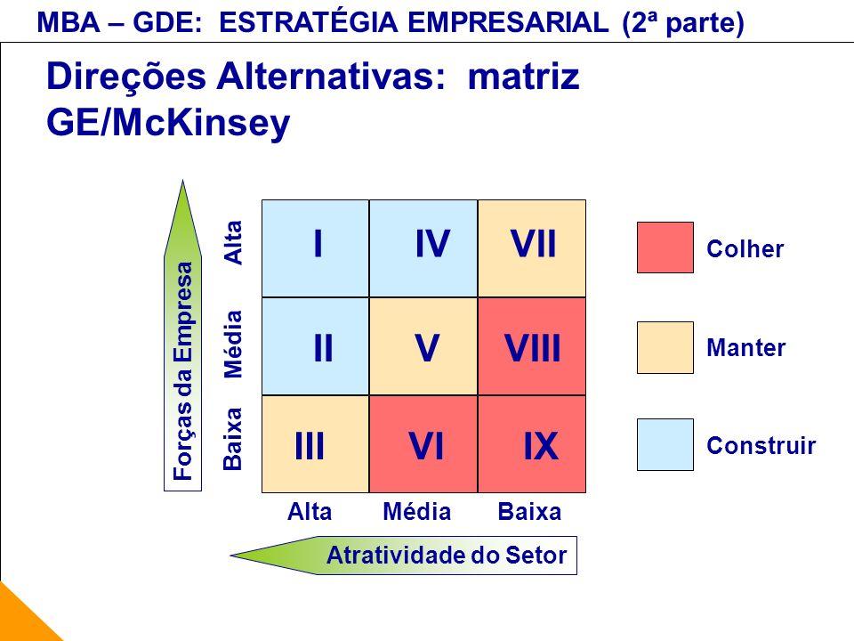 Direções Alternativas: matriz GE/McKinsey