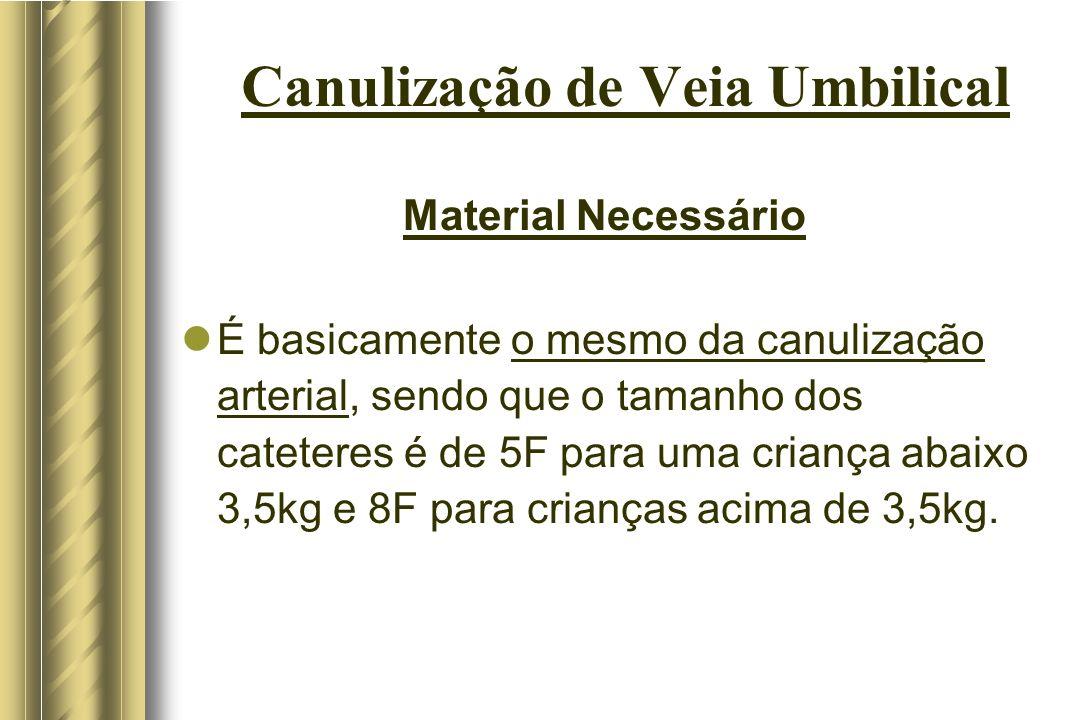 Canulização de Veia Umbilical