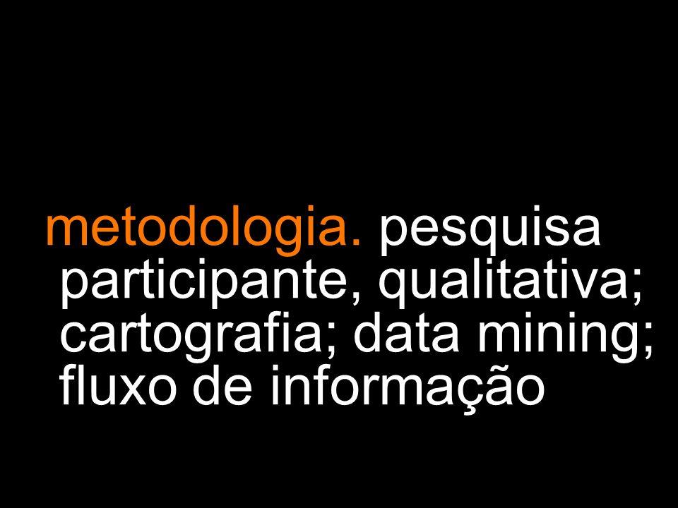 3/25/2017metodologia.