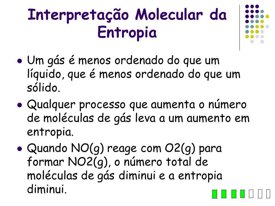 Interpretação Molecular da Entropia