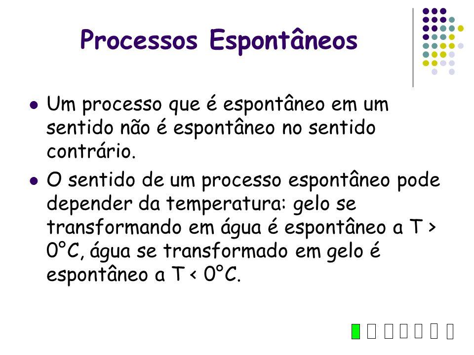 Processos Espontâneos