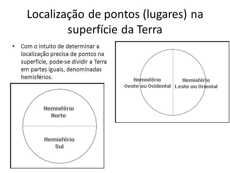 Localização de pontos (lugares) na superfície da Terra