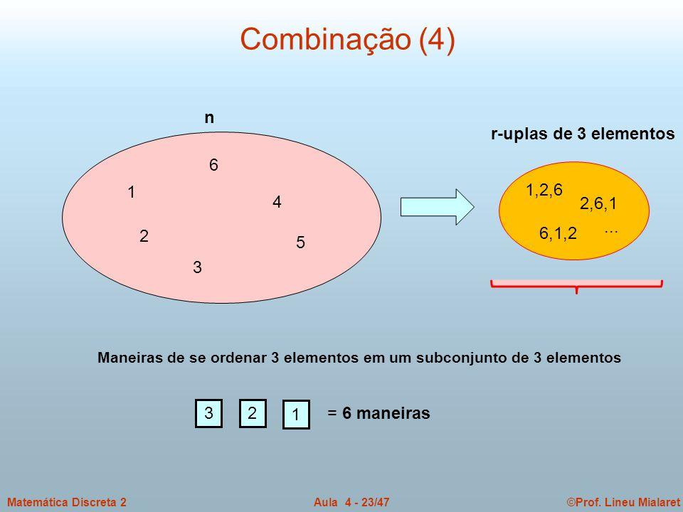 Maneiras de se ordenar 3 elementos em um subconjunto de 3 elementos