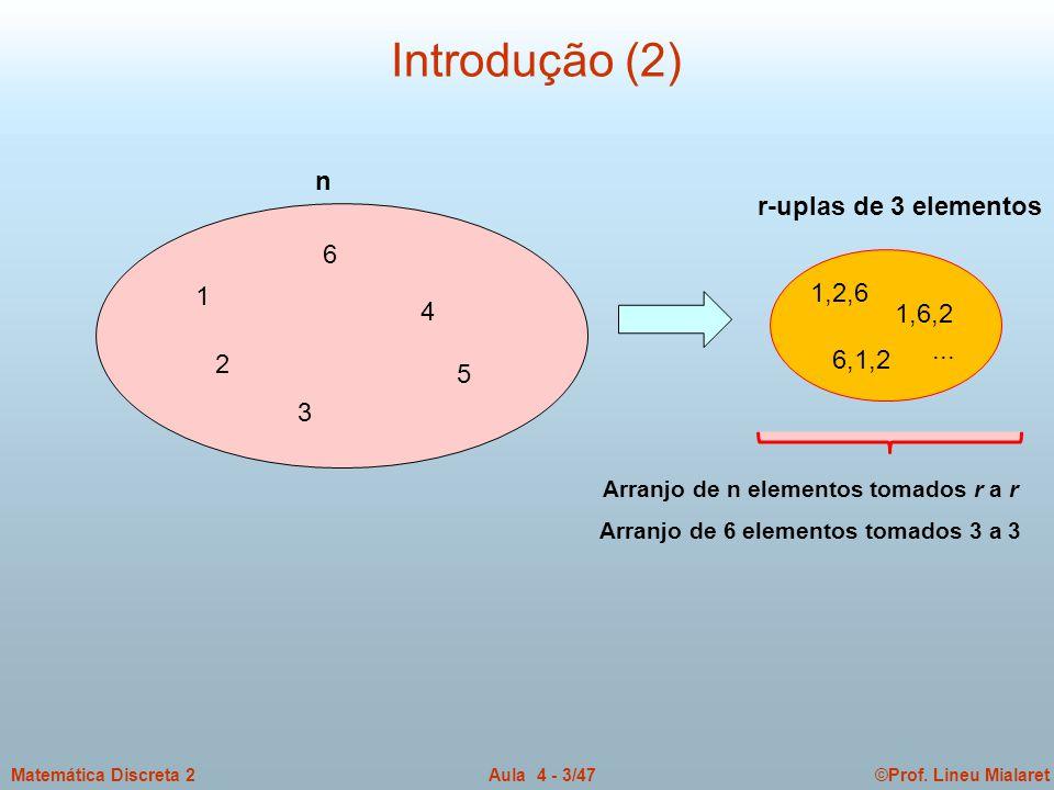 Introdução (2) n r-uplas de 3 elementos 6 1 1,2,6 4 1,6,2 ... 6,1,2 2