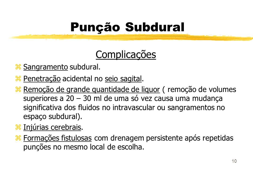 Punção Subdural Complicações Sangramento subdural.
