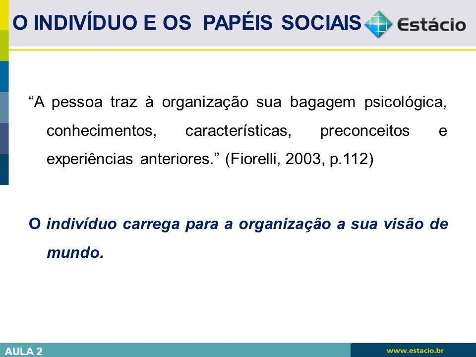 O INDIVÍDUO E OS PAPÉIS SOCIAIS