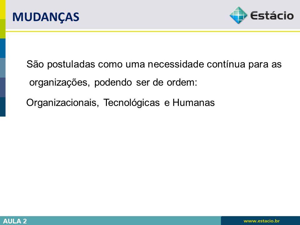 MUDANÇAS São postuladas como uma necessidade contínua para as organizações, podendo ser de ordem: Organizacionais, Tecnológicas e Humanas