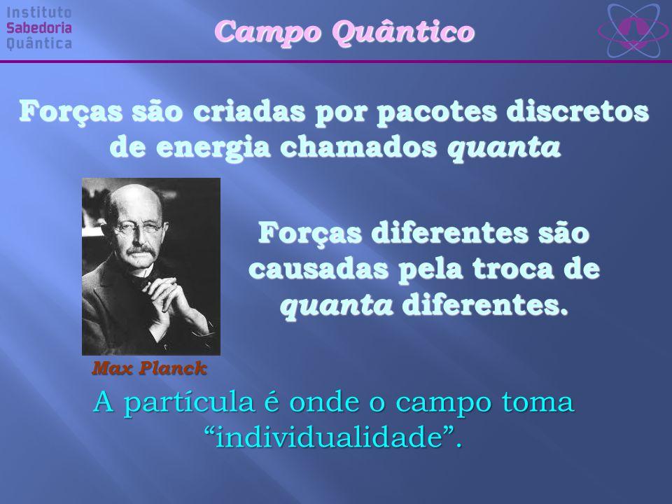 Forças são criadas por pacotes discretos de energia chamados quanta
