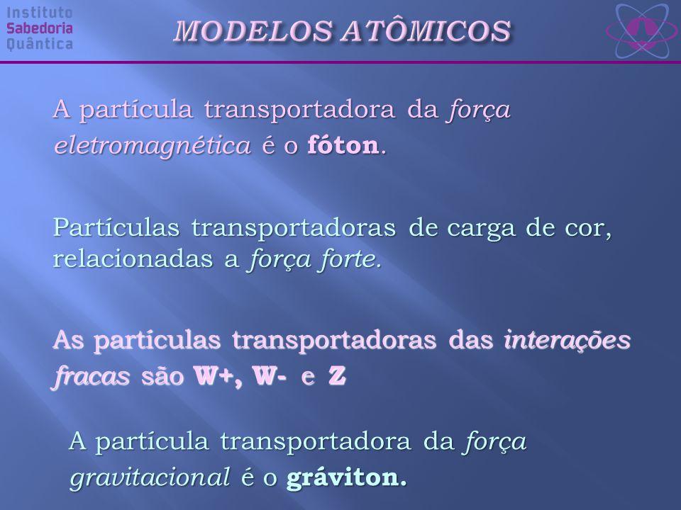 MODELOS ATÔMICOS A partícula transportadora da força eletromagnética é o fóton.