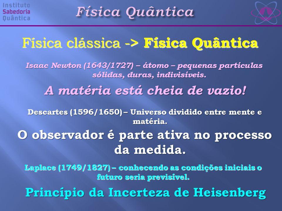 Física clássica -> Física Quântica
