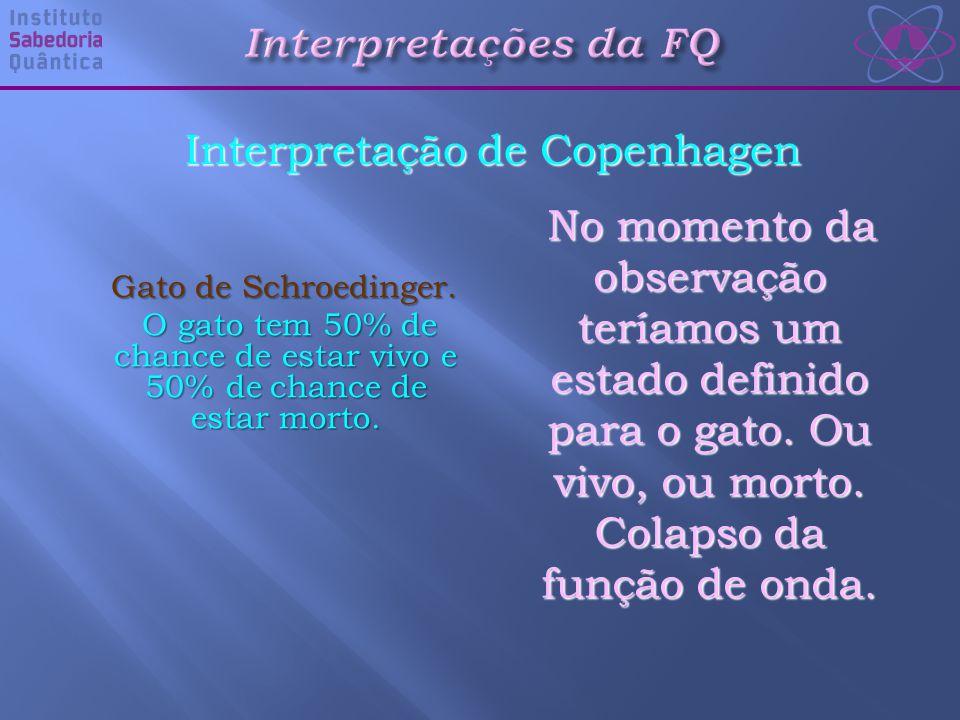 Interpretações da FQ Interpretação de Copenhagen