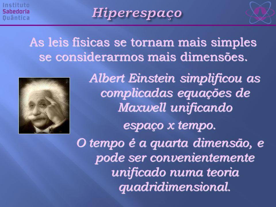 Hiperespaço espaço x tempo.