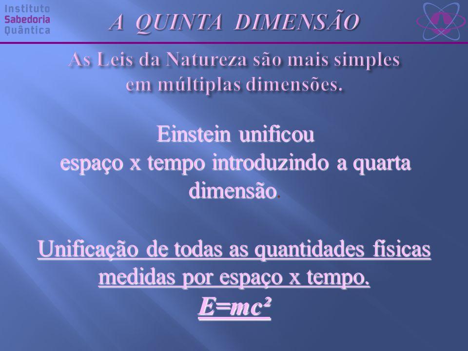 As Leis da Natureza são mais simples em múltiplas dimensões.