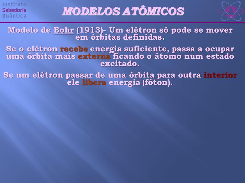 MODELOS ATÔMICOS Modelo de Bohr (1913)- Um elétron só pode se mover em órbitas definidas.