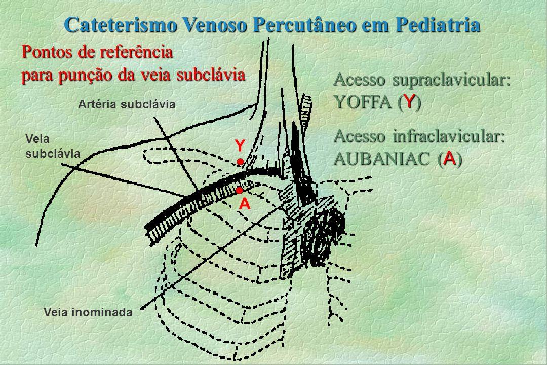 Cateterismo Venoso Percutâneo em Pediatria