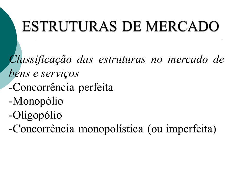 ESTRUTURAS DE MERCADO Classificação das estruturas no mercado de bens e serviços. -Concorrência perfeita.