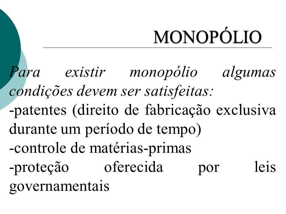 MONOPÓLIO Para existir monopólio algumas condições devem ser satisfeitas: -patentes (direito de fabricação exclusiva durante um período de tempo)