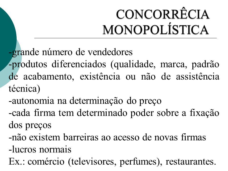 CONCORRÊCIA MONOPOLÍSTICA
