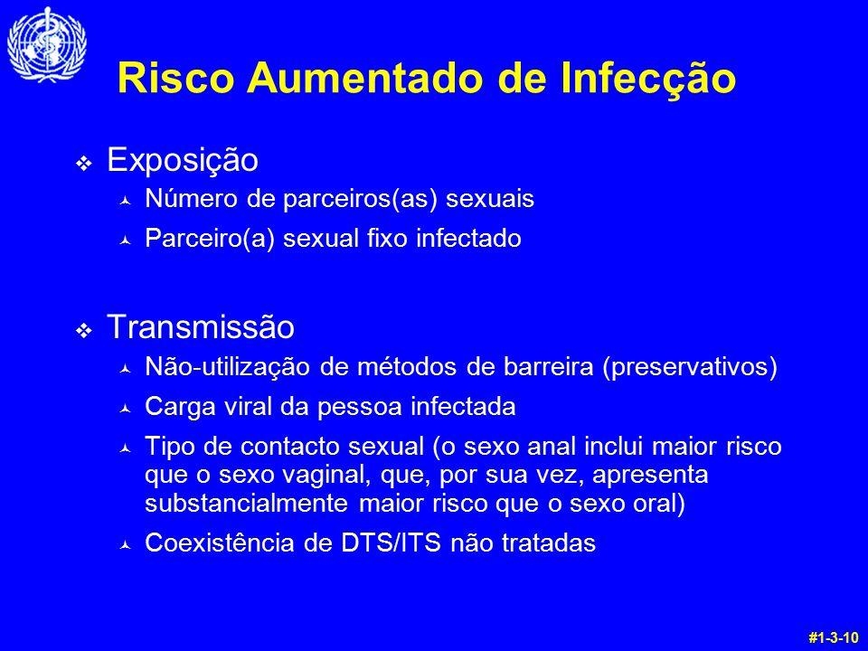 Risco Aumentado de Infecção