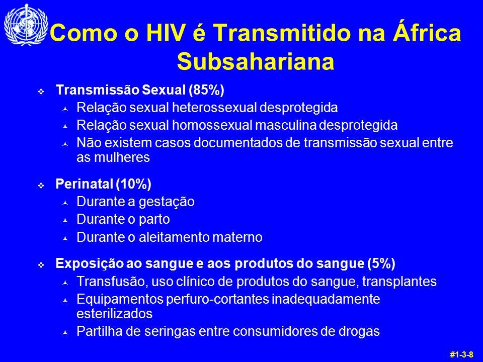 Como o HIV é Transmitido na África Subsahariana