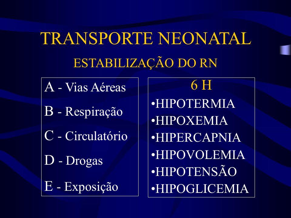 TRANSPORTE NEONATAL A - Vias Aéreas B - Respiração C - Circulatório