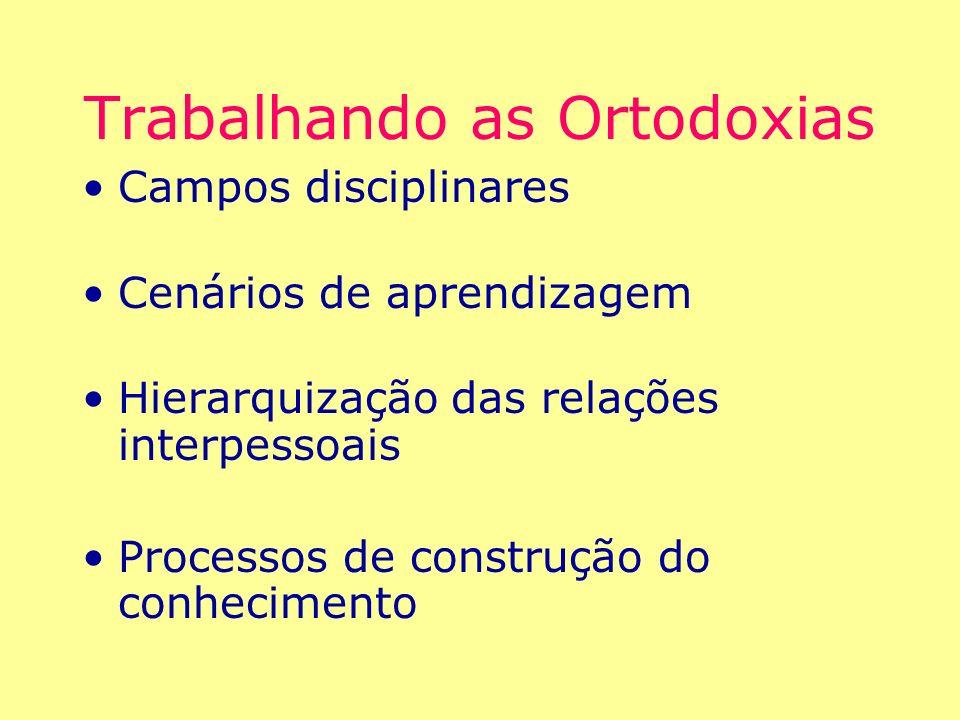 Trabalhando as Ortodoxias