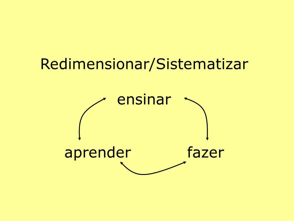 Redimensionar/Sistematizar