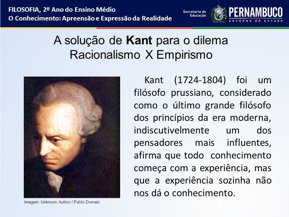 A solução de Kant para o dilema Racionalismo X Empirismo