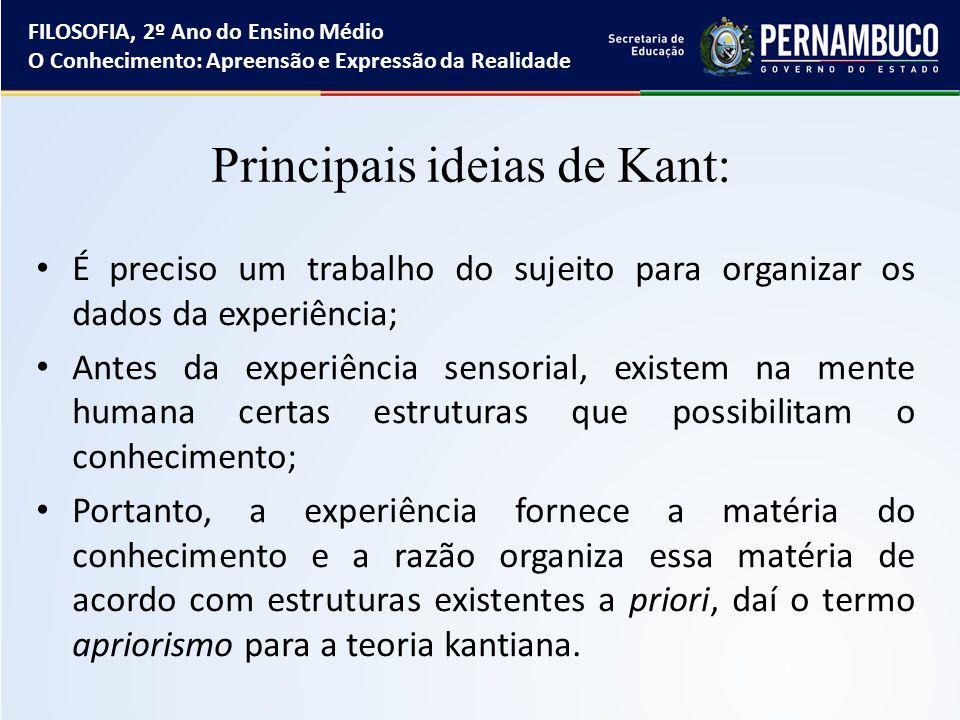 Principais ideias de Kant: