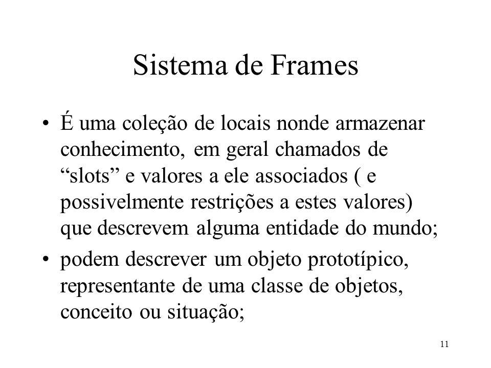 Sistema de Frames