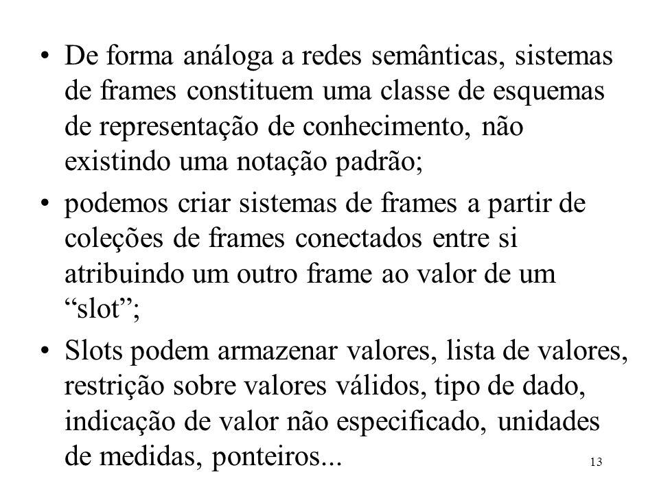 De forma análoga a redes semânticas, sistemas de frames constituem uma classe de esquemas de representação de conhecimento, não existindo uma notação padrão;