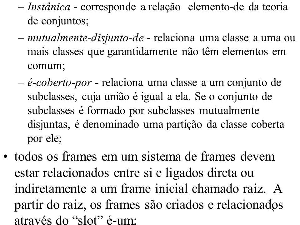 Instânica - corresponde a relação elemento-de da teoria de conjuntos;