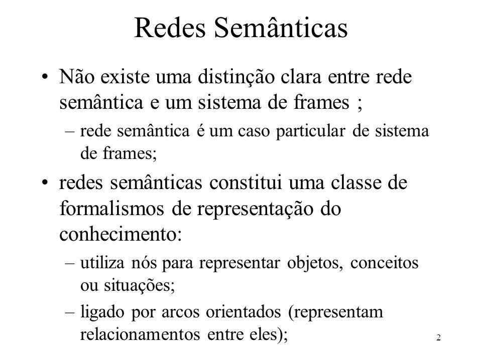 Redes Semânticas Não existe uma distinção clara entre rede semântica e um sistema de frames ;