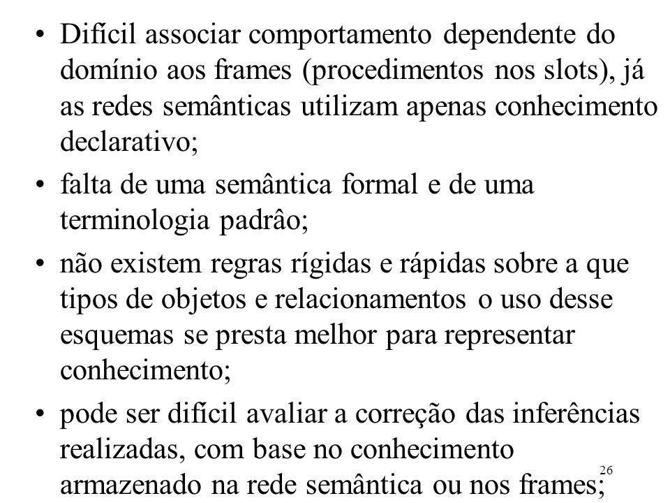 Difícil associar comportamento dependente do domínio aos frames (procedimentos nos slots), já as redes semânticas utilizam apenas conhecimento declarativo;