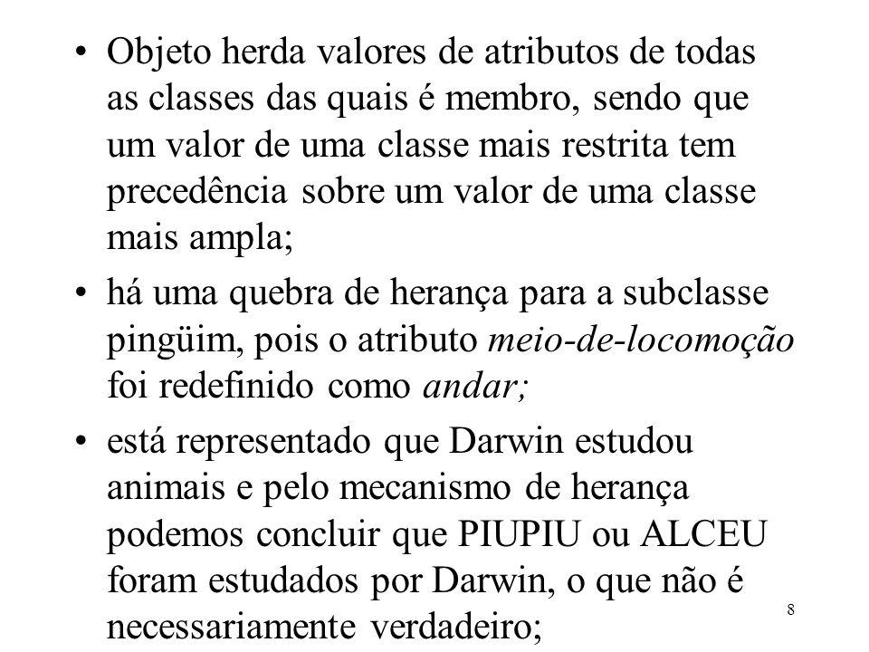Objeto herda valores de atributos de todas as classes das quais é membro, sendo que um valor de uma classe mais restrita tem precedência sobre um valor de uma classe mais ampla;
