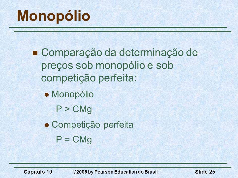 Monopólio Comparação da determinação de preços sob monopólio e sob competição perfeita: Monopólio.