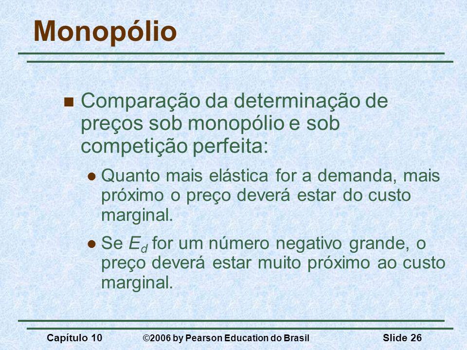 Monopólio Comparação da determinação de preços sob monopólio e sob competição perfeita: