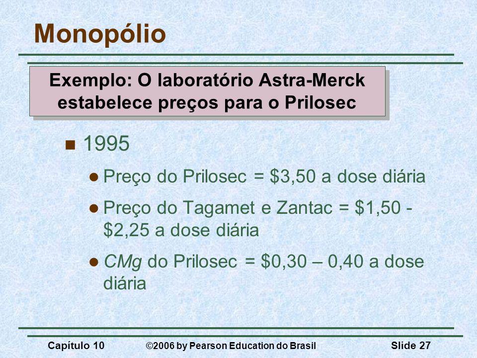 Exemplo: O laboratório Astra-Merck estabelece preços para o Prilosec