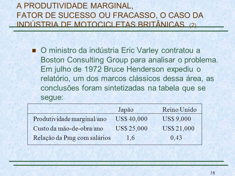 A PRODUTIVIDADE MARGINAL, FATOR DE SUCESSO OU FRACASSO, O CASO DA INDÚSTRIA DE MOTOCICLETAS BRITÂNICAS. (2)