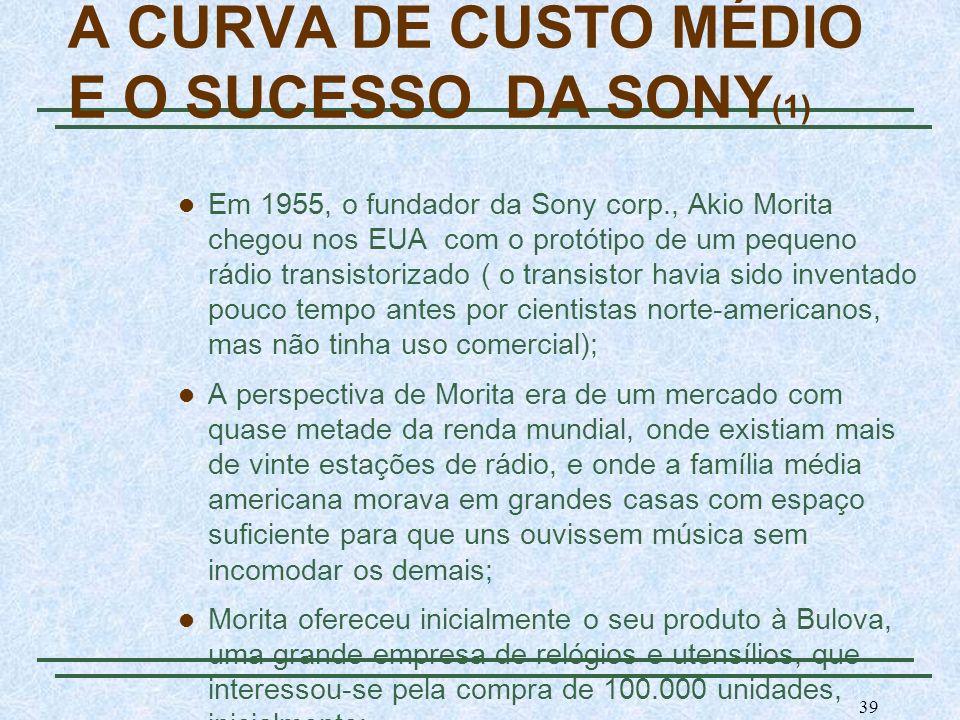 A CURVA DE CUSTO MÉDIO E O SUCESSO DA SONY(1)
