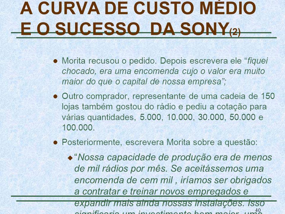 A CURVA DE CUSTO MÉDIO E O SUCESSO DA SONY(2)