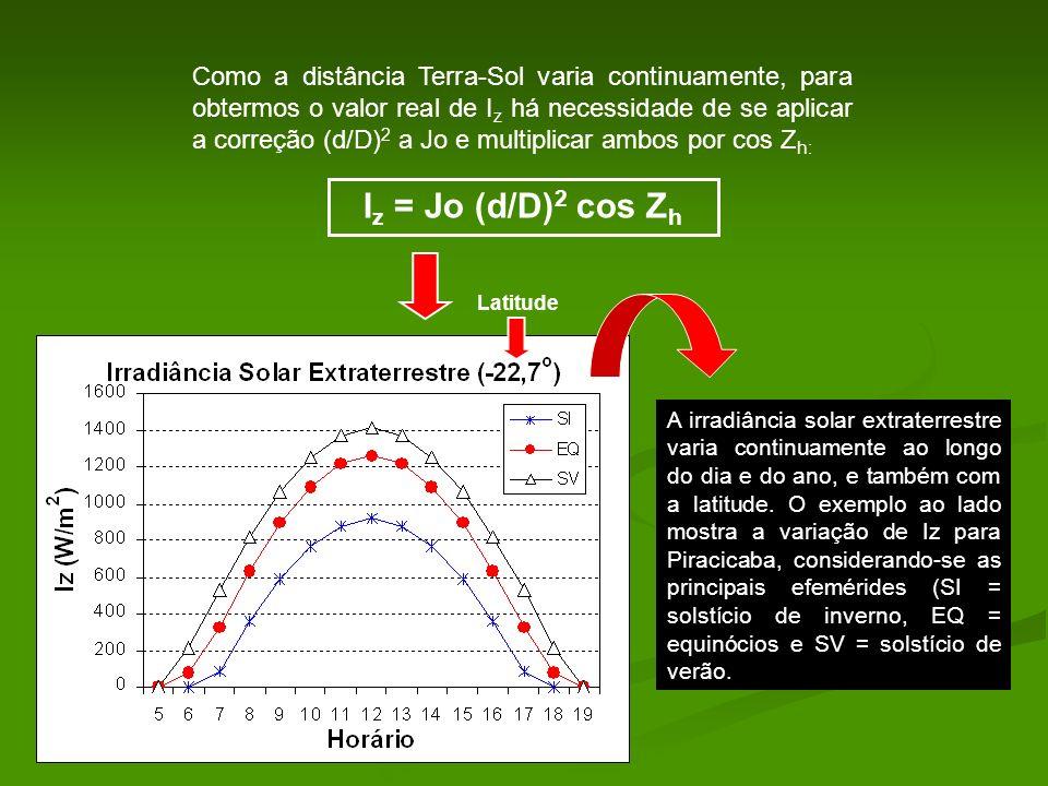 Como a distância Terra-Sol varia continuamente, para obtermos o valor real de Iz há necessidade de se aplicar a correção (d/D)2 a Jo e multiplicar ambos por cos Zh: