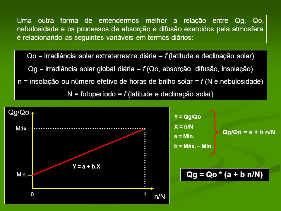 N = fotoperíodo = f (latitude e declinação solar)